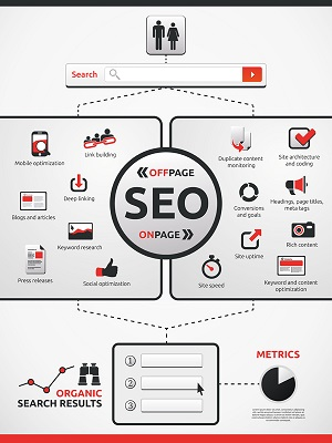 Search,Engine,Optimization,-,Seo,-,Offpage,And,Onpage,Icons